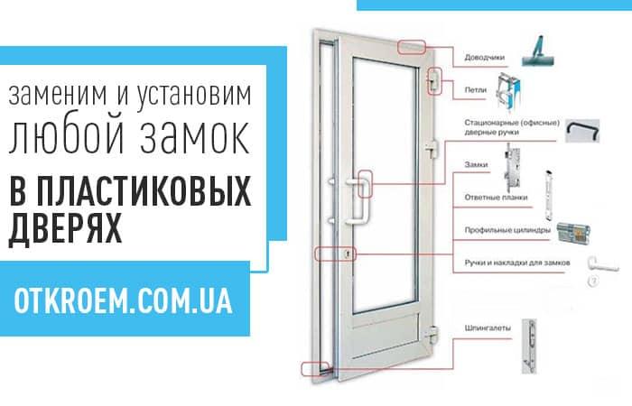Установка пластиковых окон инструкция